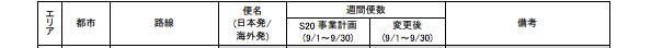 スクリーンショット 2020-08-04 19.18.32.png